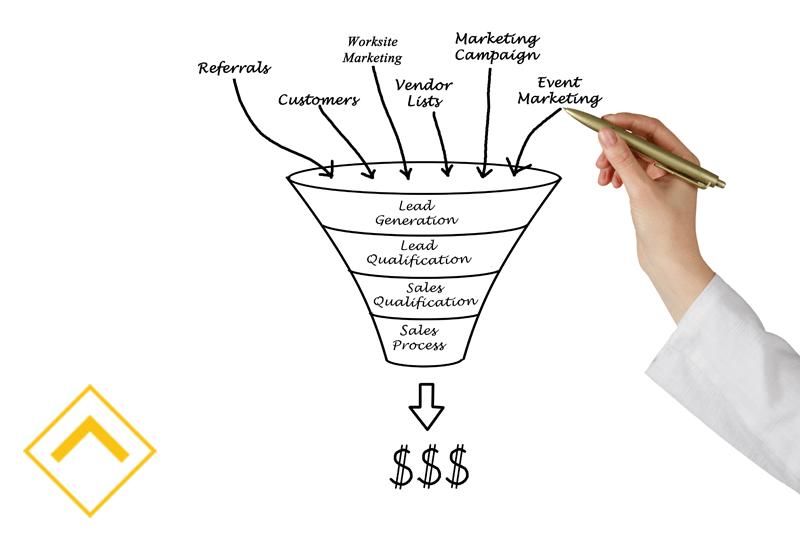 Para o sucesso da sua empresa, é fundamental gerar leads. Confira como eles dizem muito sobre os resultados das suas ações de marketing: