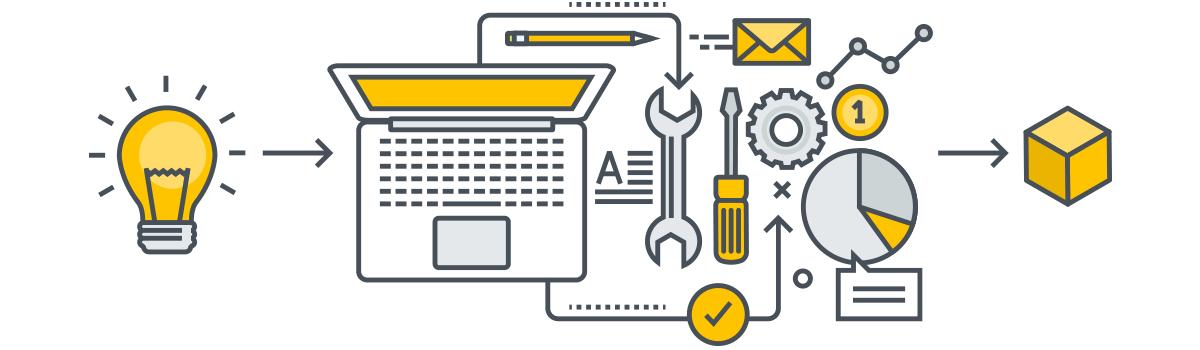 Conheça as ferramentas que irão ajudar a construir o funil de vendas em Y da sua empresa